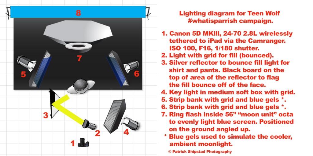 lighting_V2_1500